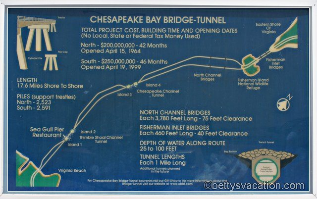 Chesapeake Bay Bridge Tunnel 6